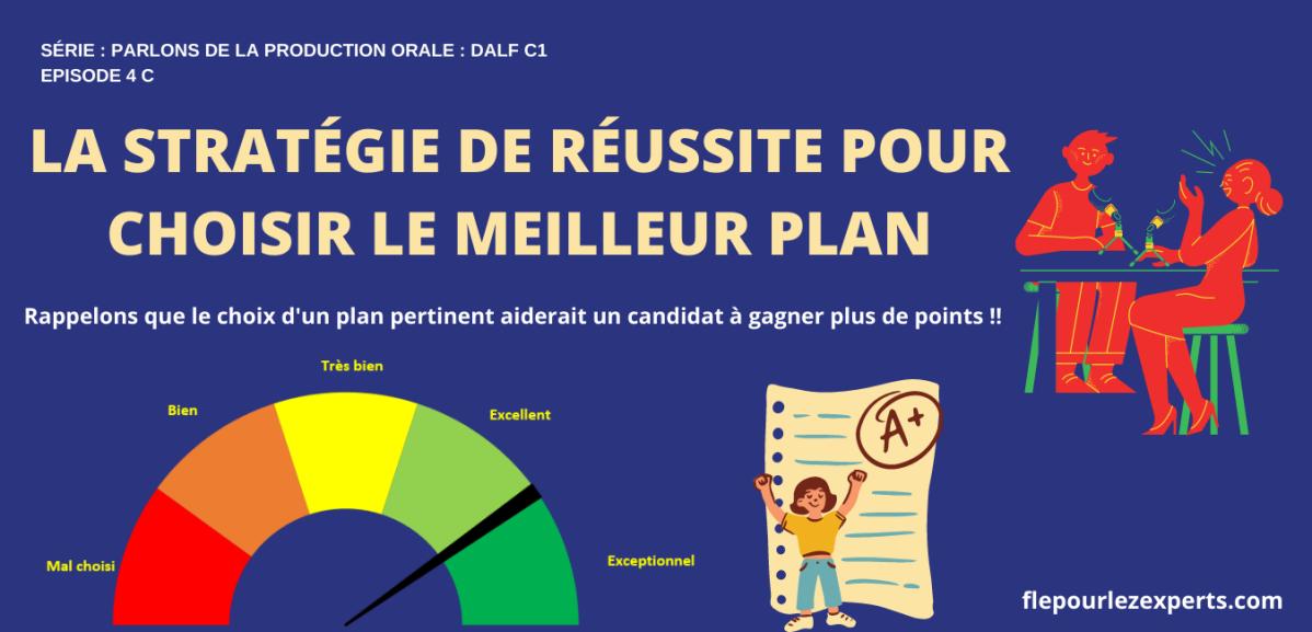Article 4 (c) : la stratégie de réussite pour choisir le meilleurplan